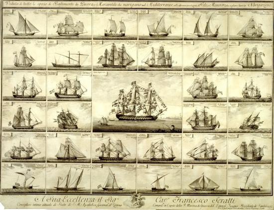 Види кораблів: назви з фото