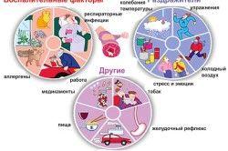 Причини бронхіальної астми