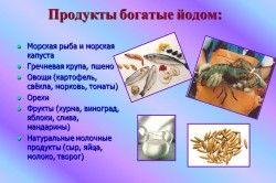 Йодовмісні продукти для профілактики кретинізму