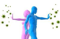 Ослаблення імунітету при грибку