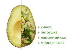 Особливості дієти на основі авокадо