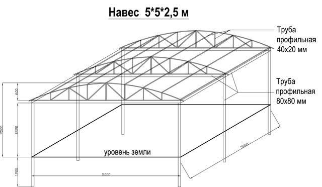 Конструкція зі сталевого каркаса і даху